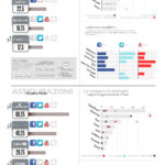 Top Brands Banche Italia Social Media 2012