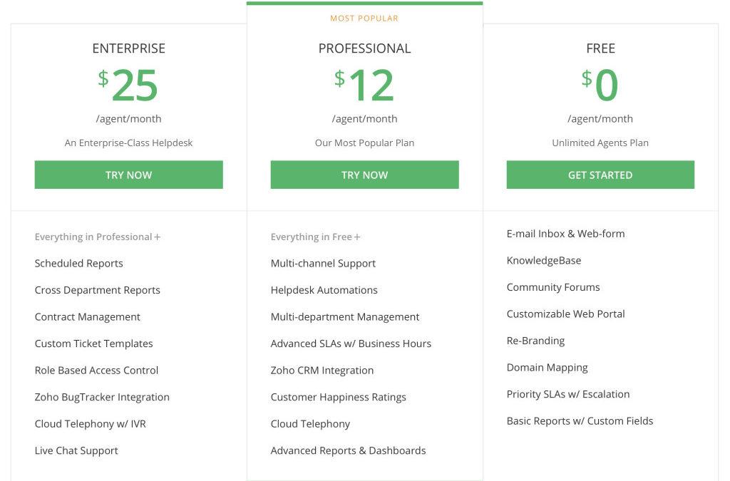 Zoho Support: un help desk che si integra perfettamente col tuo CRM