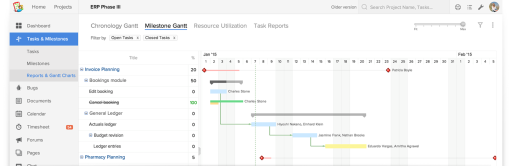Vista di un Gantt in Zoho Projects