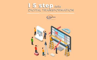 I 5 Step della Digital Transformation