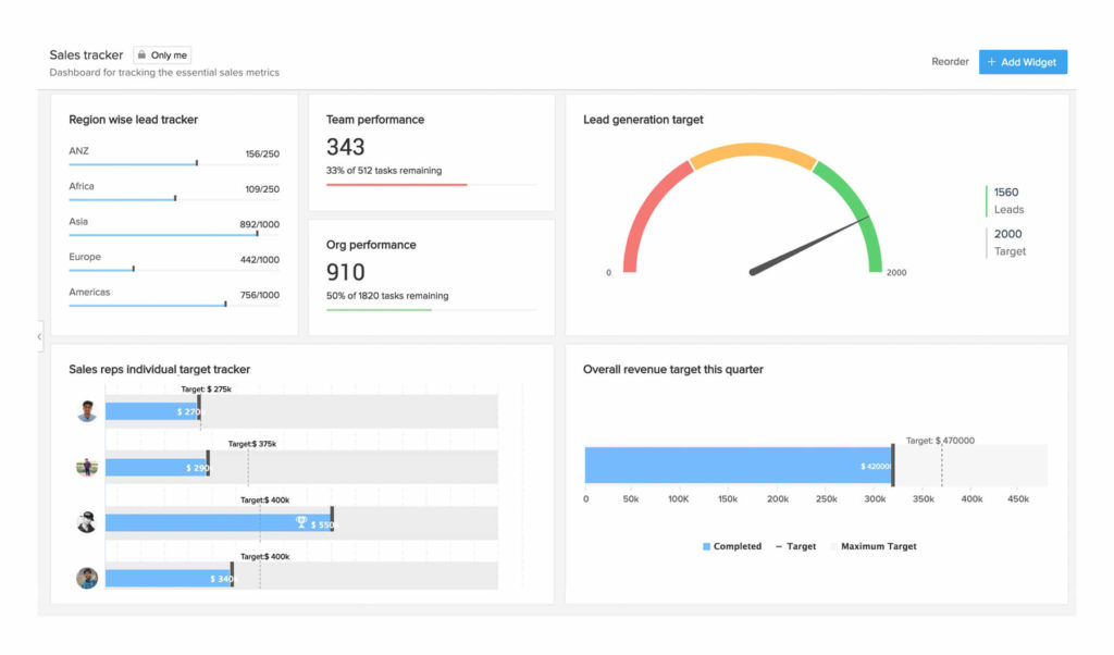 ZOHO CRM - Analytics