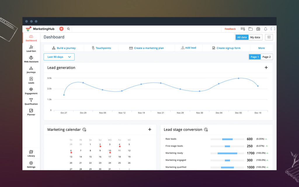 Con la Dashboard intelligente, MarketingHub ti permette di personalizzare anche il tuo lavoro