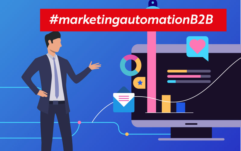 Marketing Automation per le vendite