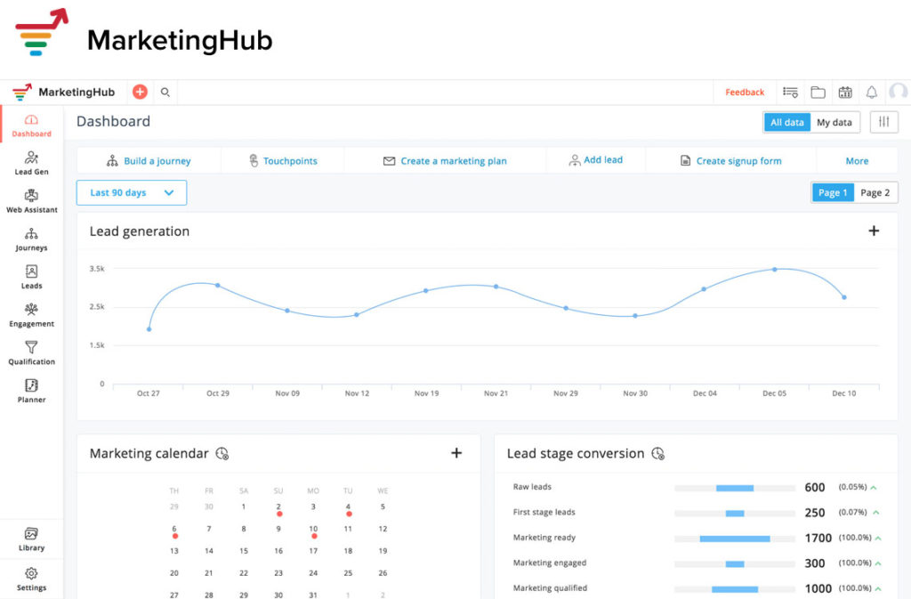 Marketing Hub - Marketing Automation